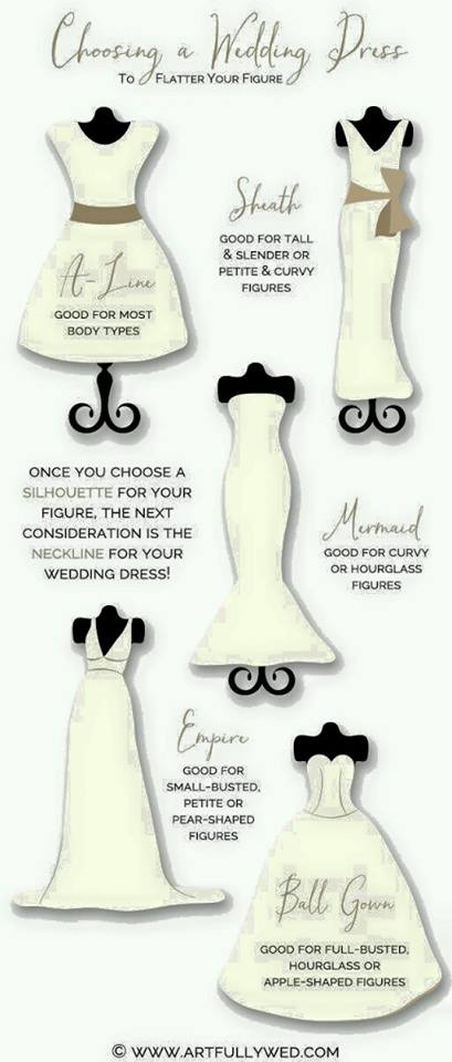 Just some guidelines helping you choose a dress (2)
